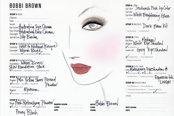 Kate-Upton-Face-Chart-Bobbi-Brown-600x400_c